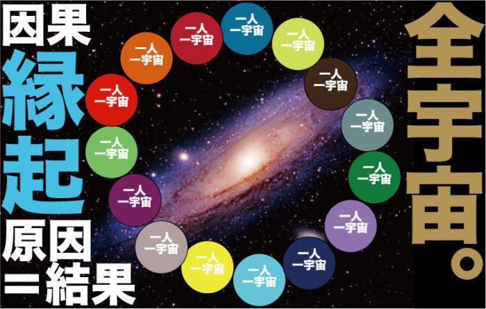 一人一宇宙のシステム